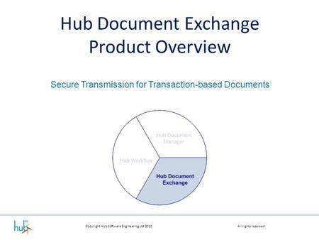 Copyright Hub Software Engineering Ltd 2010All rights reserved Hub Document Exchange Product Overview Secure Transmission for Transaction-based Documents.