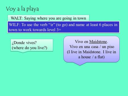 "Voy a la playa WALT: Saying where you are going in town WILF: To use the verb ""ir"" (to go) and name at least 6 places in town to work towards level 3+"