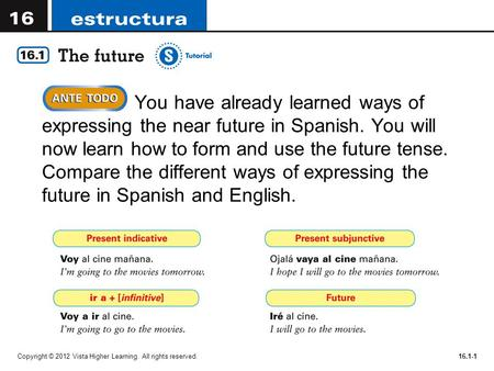 You have already learned ways of expressing the near future in Spanish