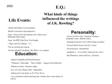 Life Events: E.Q.: What kinds of things influenced the writings of J.K. Rowling? Personality: Education: -Mother died (Harry lost his parents) -British.