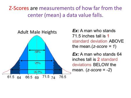 Z-Scores are measurements of how far from the center (mean) a data value falls. Ex: A man who stands 71.5 inches tall is 1 standard deviation ABOVE the.