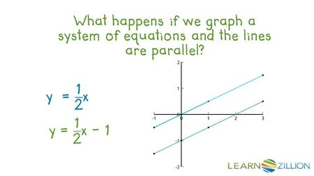 Y = 1 2 x y = 1 2 x - 1 What happens if we graph a system of equations and the lines are parallel?