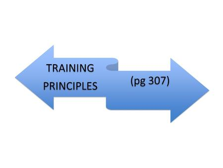 TRAINING PRINCIPLES (pg 307). Specificity Progressive overload Frequency Intensity Duration Variety Training principles are the rules that an athlete.