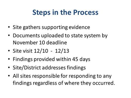 Site gathers supporting evidence Documents uploaded to state system by November 10 deadline Site visit 12/10 - 12/13 Findings provided within 45 days Site/District.