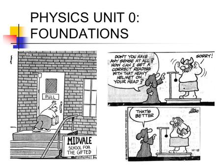 PHYSICS UNIT 0: FOUNDATIONS. MEASUREMENT Units of Measure - Metric System (SI) Fundamental Units: defined by scientists DimensionUnit Symbol lengthmeterm.