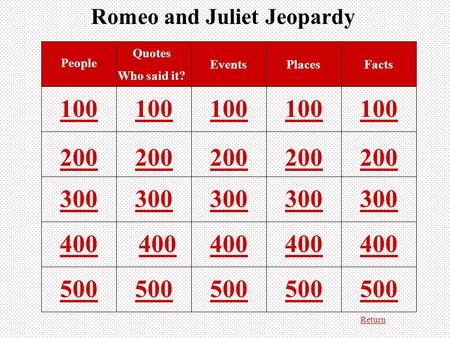 Return Romeo and Juliet Jeopardy 100 200 300 400 500 People Quotes Who said it? EventsPlacesFacts.