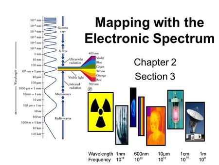 Mapping with the Electronic Spectrum
