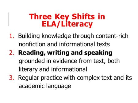 Three Key Shifts in ELA/Literacy 1. Building knowledge through content-rich nonfiction and informational texts speaking 2. Reading, writing and speaking.