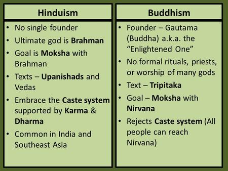 Hinduism Buddhism No single founder Ultimate god is Brahman
