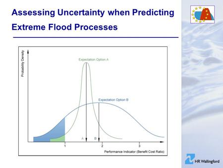 Assessing Uncertainty when Predicting Extreme Flood Processes.