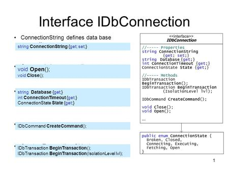 1 Interface IDbConnection ConnectionString defines data base connection Open and close connection Properties of connection object Creates Command-Object.