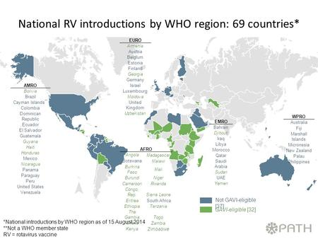 National RV introductions by WHO region: 69 countries* AMRO Bolivia Brazil Cayman Islands ** Colombia Dominican Republic Ecuador El Salvador Guatemala.