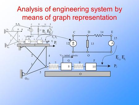 Analysis of engineering system by means of graph representation.