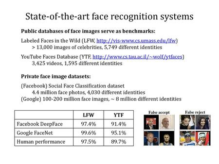 Deep face recognition Omkar M  Parkhi, Andrea Vedaldi