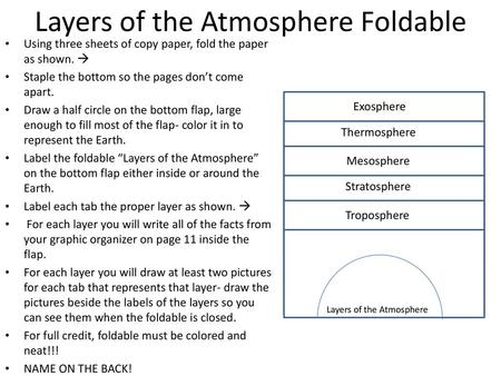 Earth Layers Foldable Follow Each Of The Steps Carefully In