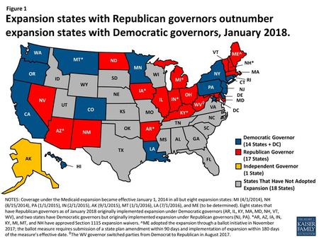 Expansion states with Republican governors outnumber expansion states with Democratic governors, January 2018. WY WI WV◊ WA VA VT UT TX TN SD SC RI PA.
