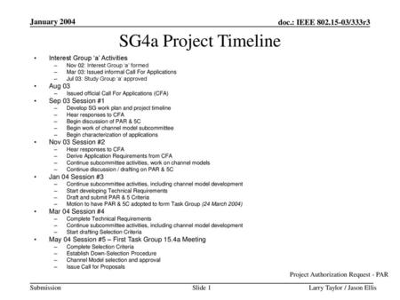SG4a Project Timeline January 2003 doc.: IEEE /056r0