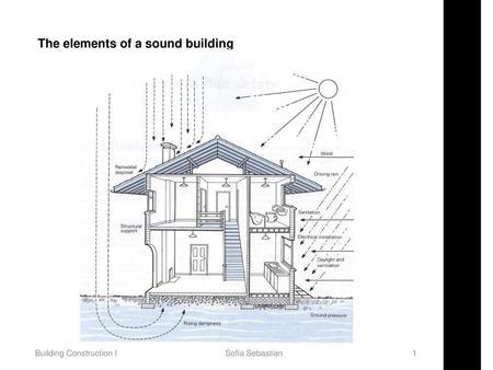BUILDING CONSTRUCTION - ppt download