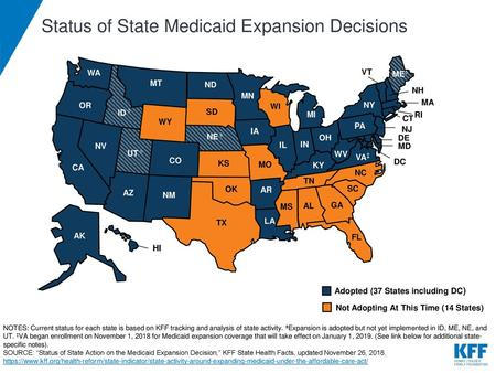 Status of State Medicaid Expansion Decisions