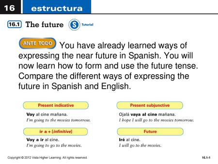 The Conditional Tense In Spanish Expresses What You Would Do