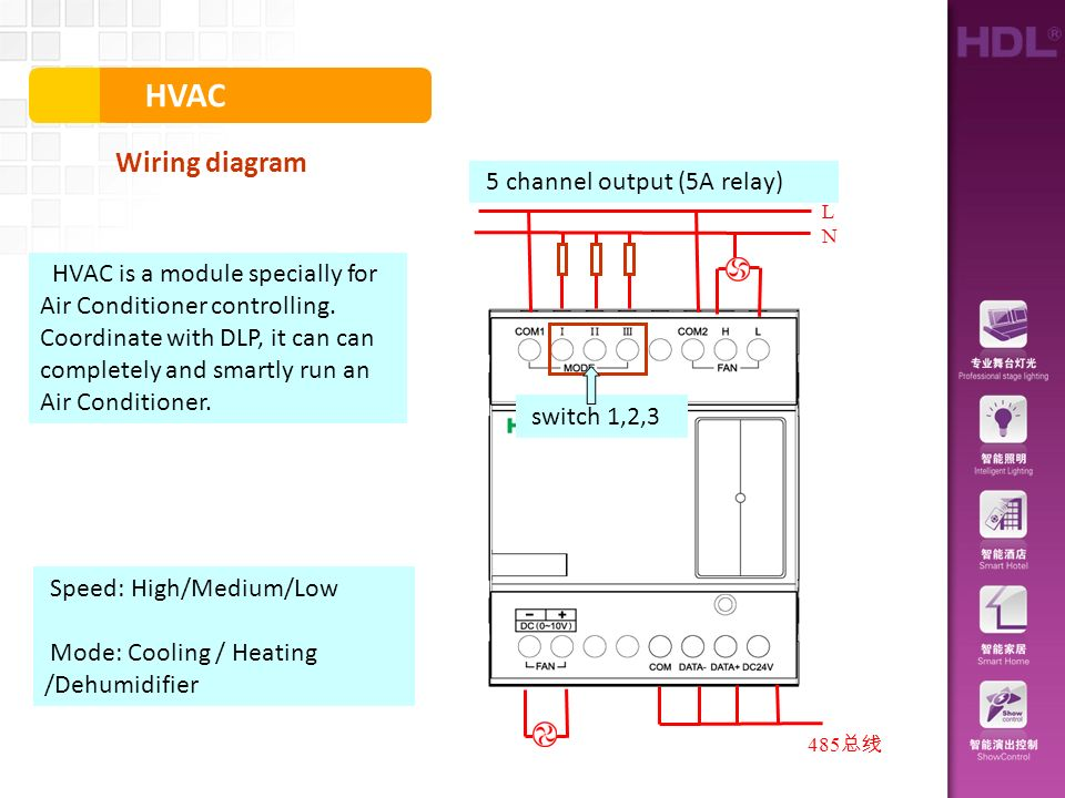 hvac wiring diagram 5 channel output 5a relay speed high