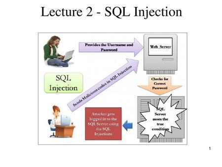 Cross Site Scripting & SQL injection - ppt video online download