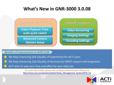2012 DAHUA TECHNOLOGY Network Camera Latest Firmware feature ppt