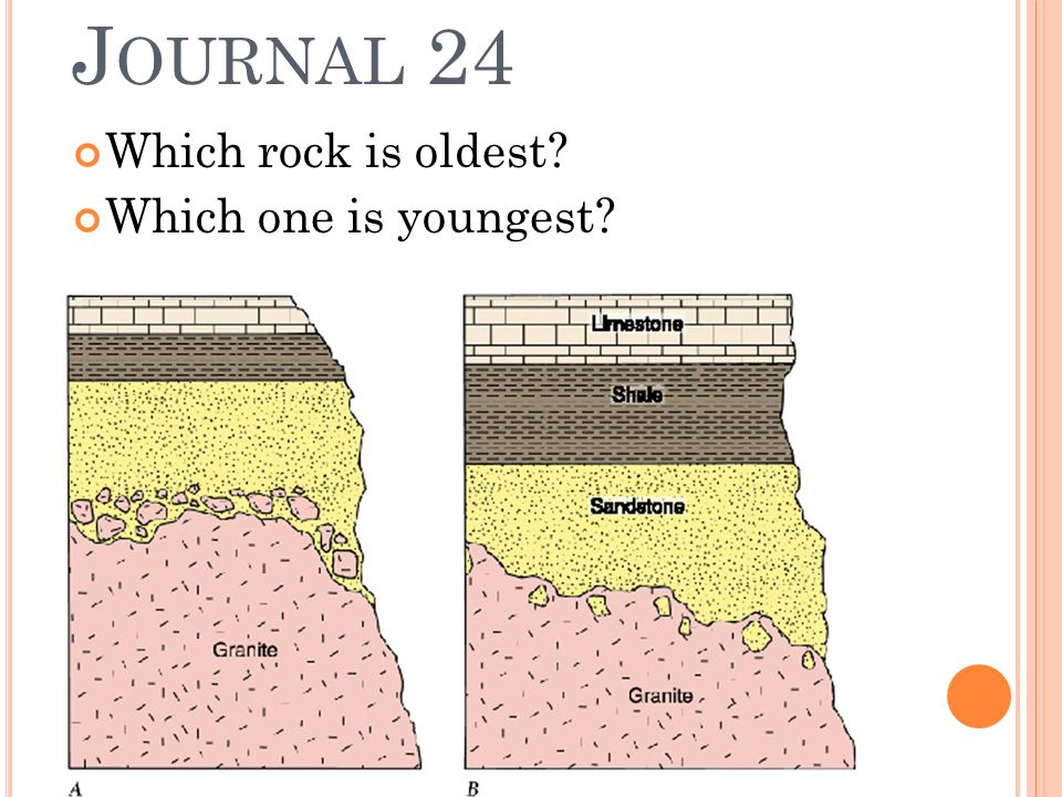 To oldest layers youngest rock Which rock