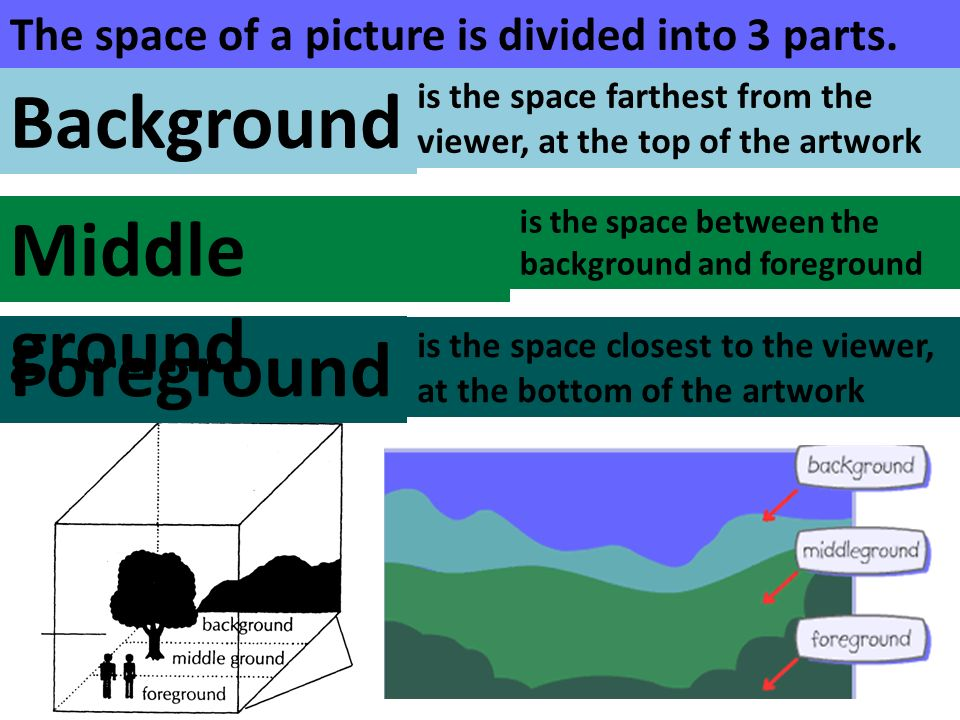 Background Middle Ground Foreground - Ppt Video Online Download