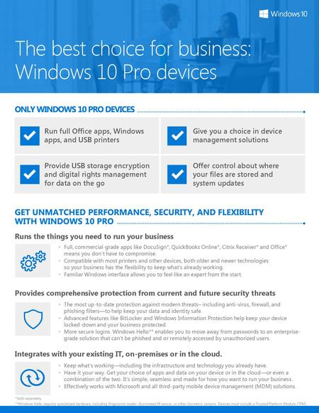 Sales Card Dell Confidential – Internal Use Only Microsoft Windows