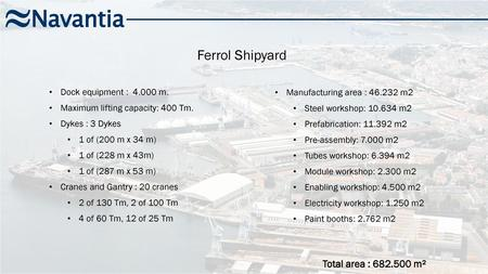 TOPIC 4: SHIPYARD PRACTICES  - ppt video online download