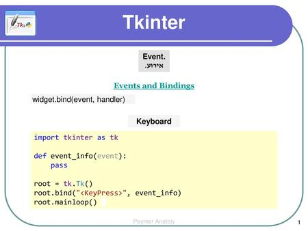 CS2021- Week 7 Tkinter Tour  Core tkinter concepts Widget