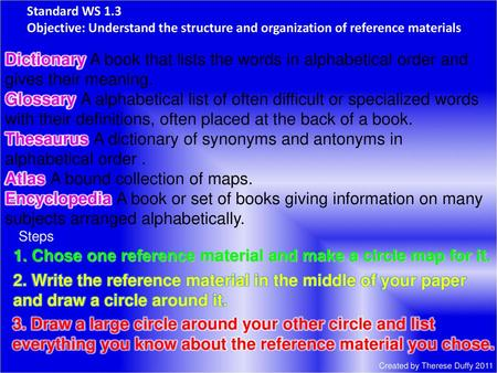 Prefix or Suffix Resources Contraction or Abbreviation  - ppt download
