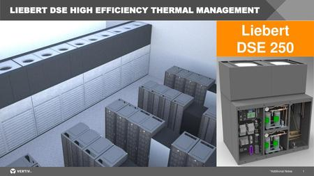 Trane Voyager™ rooftop units - ppt video online download