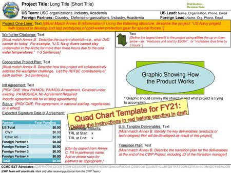 Quad Chart Template For Fy21 Ppt Download