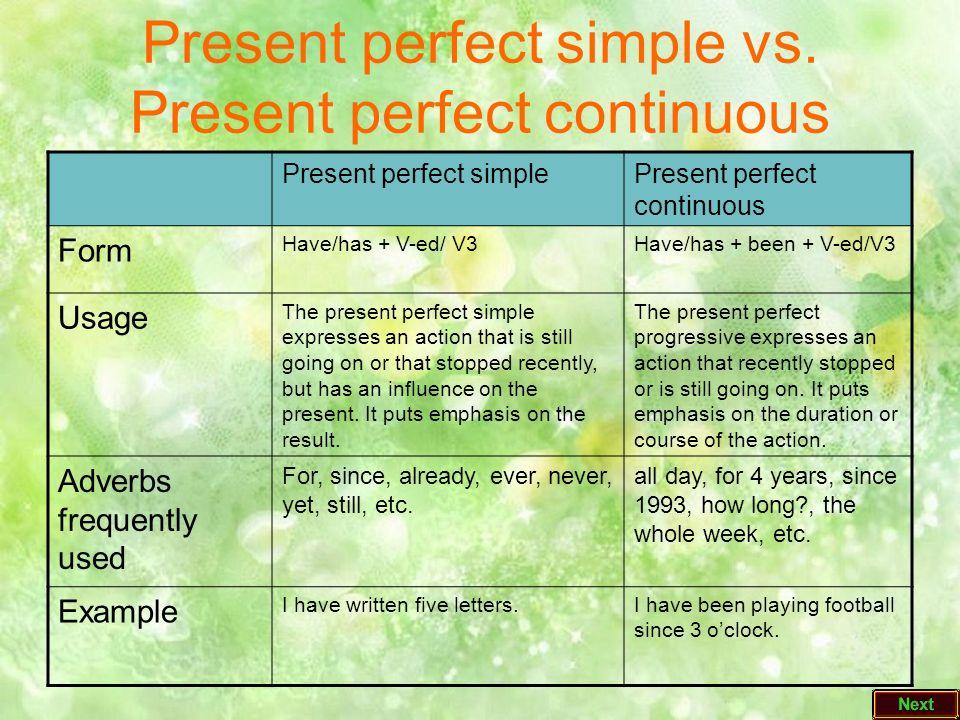 Grammar The present perfect tense The present perfect