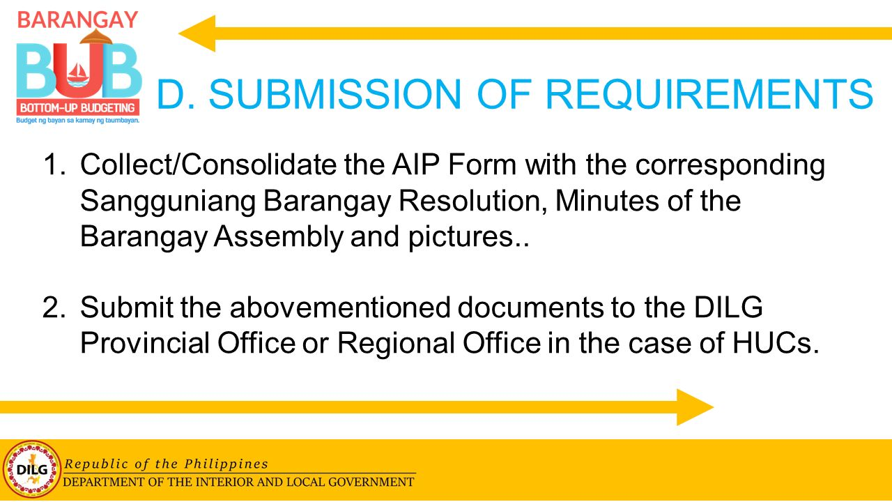 D. SUBMISSION OF REQUIREMENTS