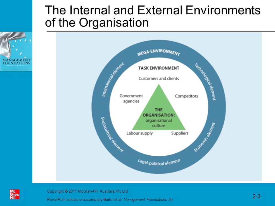glanbias internal and external environment 2 internal and external factors that encourage or discourage health-relevant behaviors introduction there are a number of factors that determine the likelihood of engaging in a particular behavior.