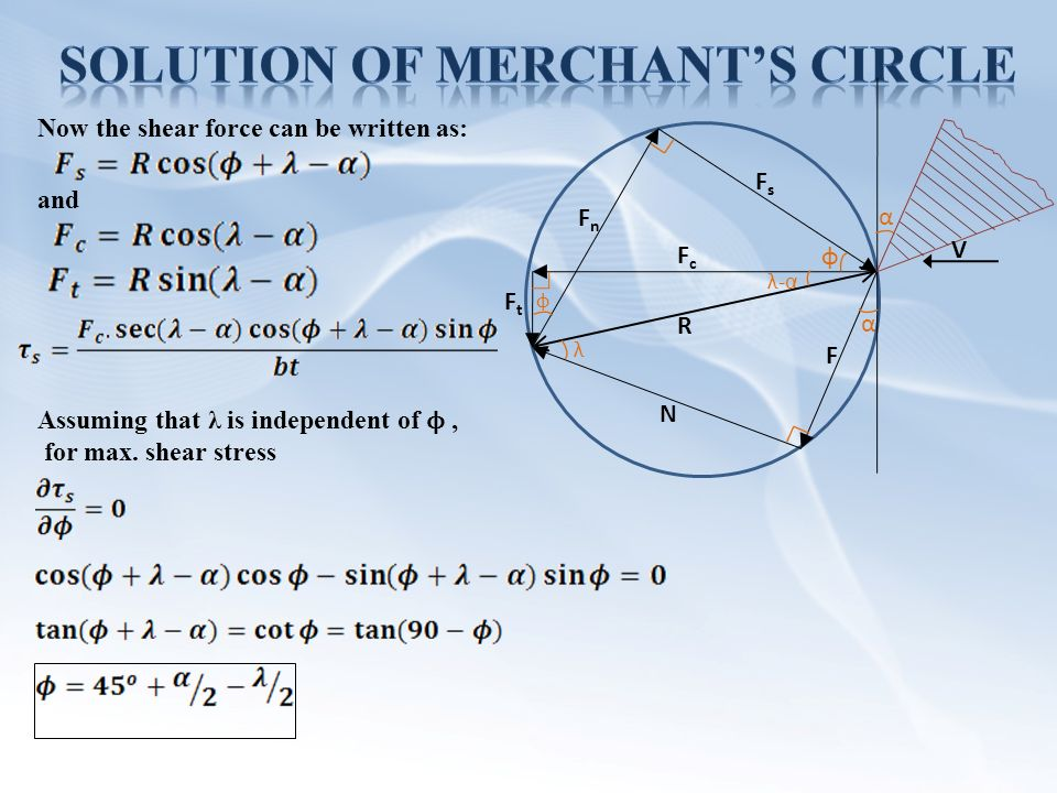 Abhishek yadav ppt video online download solution of merchants circle ccuart Image collections