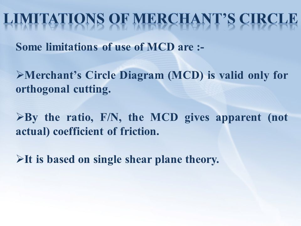 Abhishek yadav ppt video online download limitations of merchants circle ccuart Choice Image