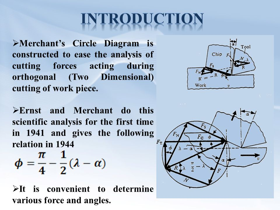 Abhishek yadav ppt video online download 3 introduction merchants circle diagram ccuart Images