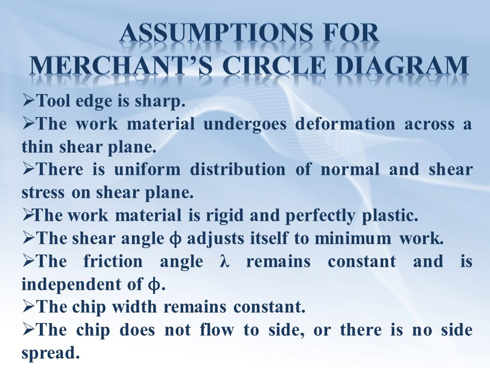 Abhishek yadav ppt video online download assumptions for merchants circle diagram ccuart Images