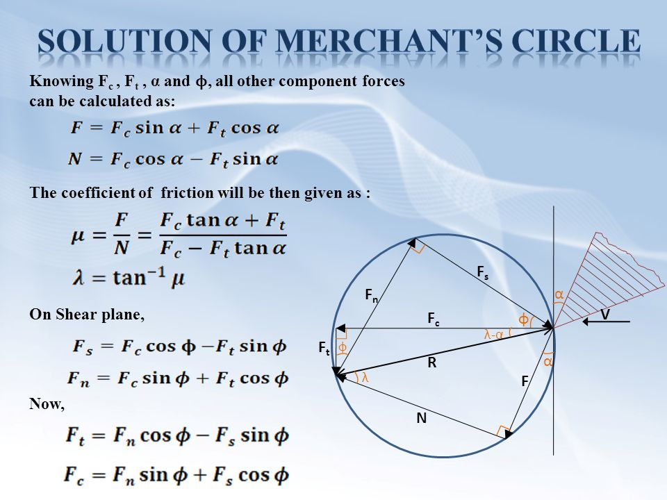Abhishek yadav ppt video online download solution of merchants circle ccuart Images