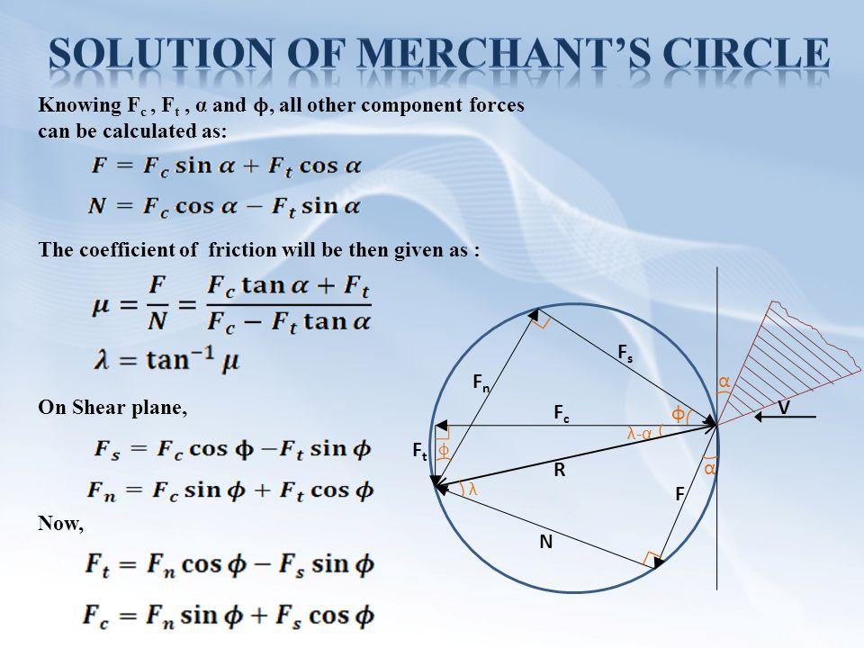 Abhishek yadav ppt video online download solution of merchants circle ccuart Choice Image