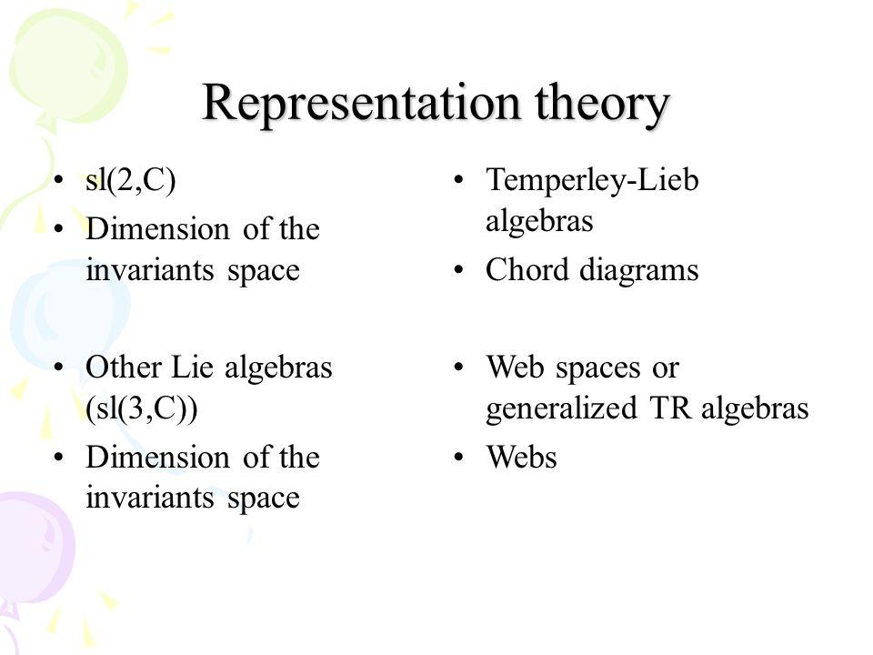 buy vertex operator algebras and the