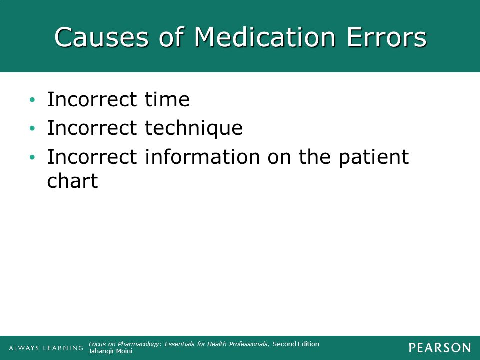 Causes of Medication Errors