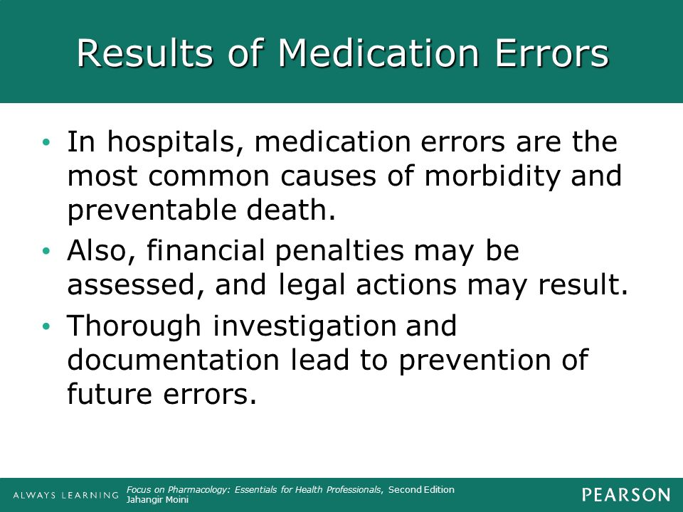 Results of Medication Errors