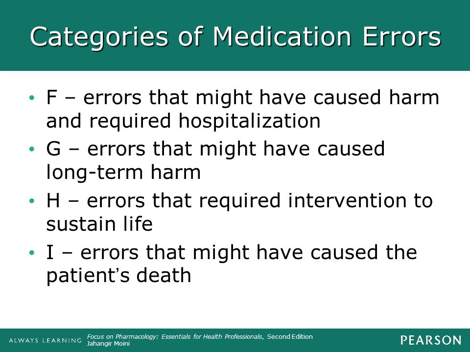 Categories of Medication Errors