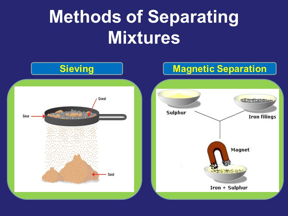 Separation Of A Mixture Using Physical Properties
