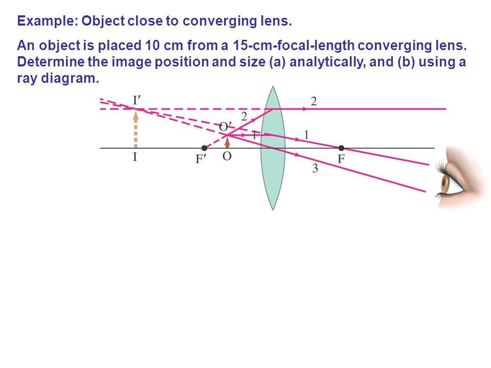 Ray Diagrams Convex Docstoc Wiring Diagram Database